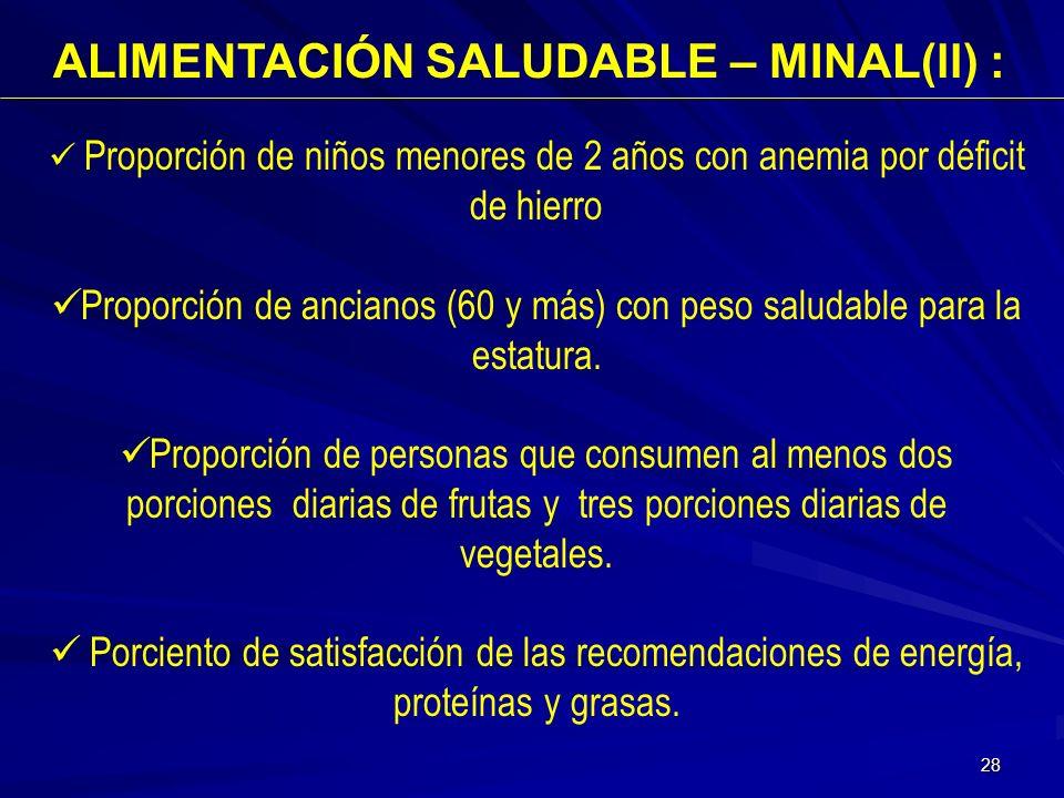 27 ALIMENTACIÓN SALUDABLE – MINAL : Cumplimiento del programa de fortificación de la harina de trigo y de las compotas de frutas Proporción de ingesti