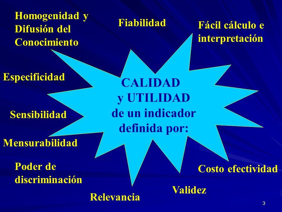 23 INDICADORES QUE SE UTILIZAN EN LA COMISION NACIONAL DE SALUD Y CALIDAD DE VIDA POR AREAS DE INTERVENCION