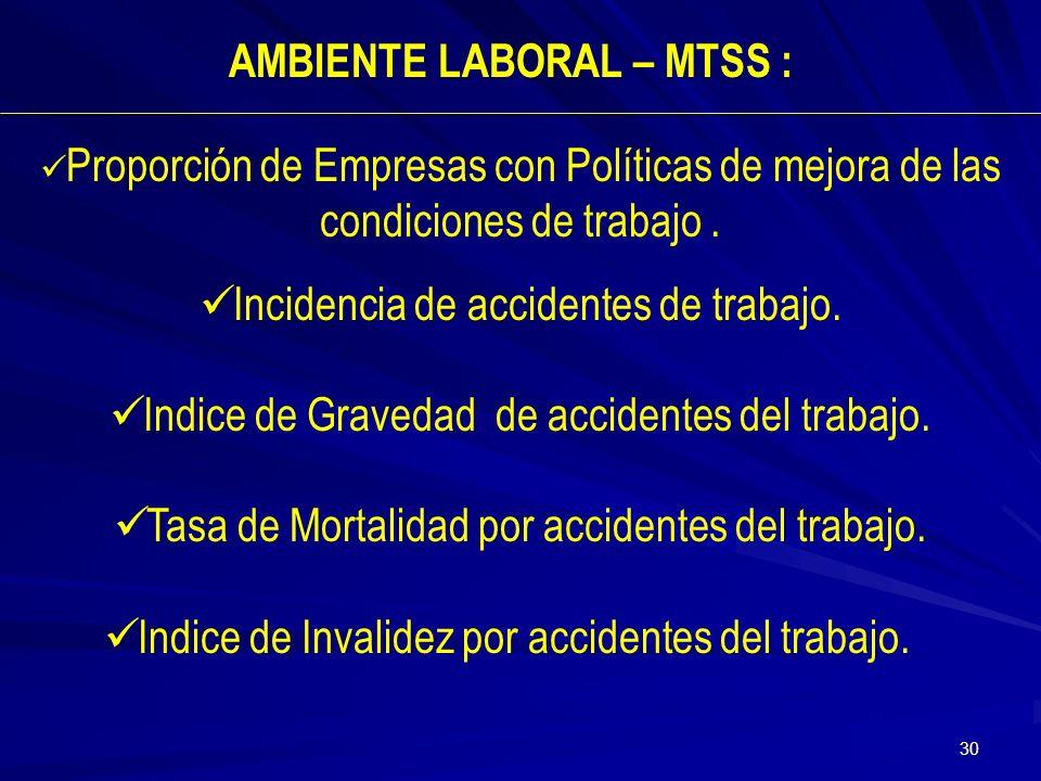 29 ACCIDENTES – MITRANS : Accidentalidad general: Tasas de Accidentes Tasas de Fallecidos Tasas de Lesionados