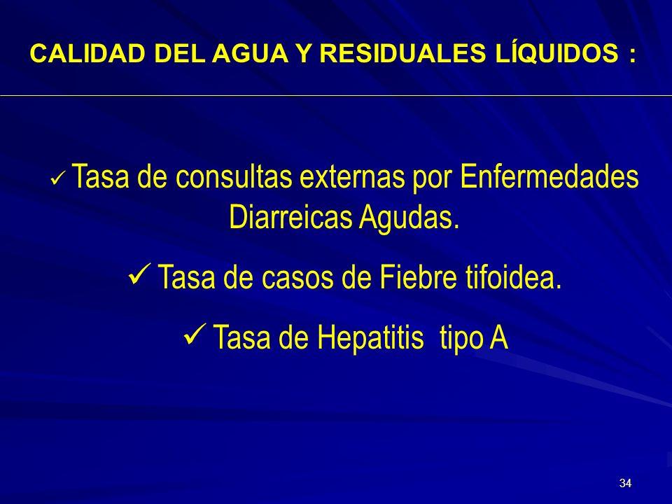 33 RESIDUALES LÍQUIDOS – INRH Proporción de Fosas y Tanques sépticos limpiados Obstrucciones y desbordamientos eliminados en redes de alcantarillados