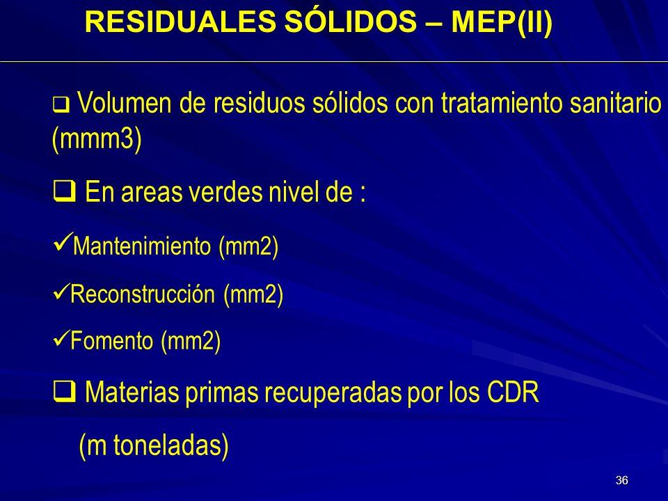 35 RESIDUALES SÓLIDOS – MEP Generación de residuos sólidos urbanos ( Kg / hab x día) Relleno sanitario manual en poblaciones de hasta 20 000 hab. Rell