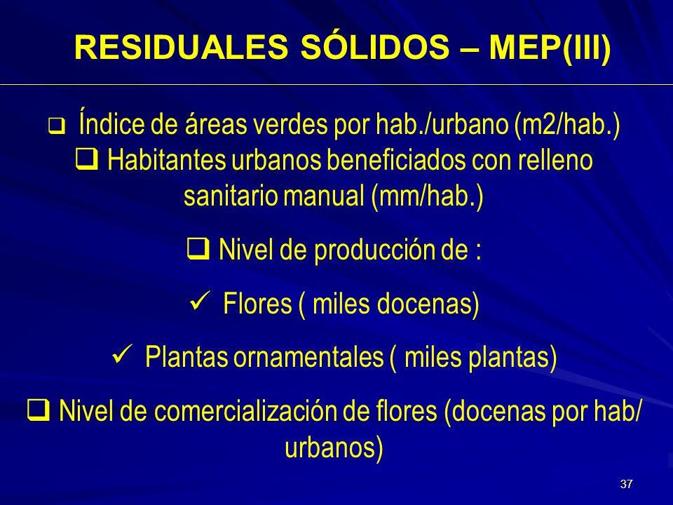 36 Volumen de residuos sólidos con tratamiento sanitario (mmm3) En areas verdes nivel de : Mantenimiento (mm2) Reconstrucción (mm2) Fomento (mm2) Mate