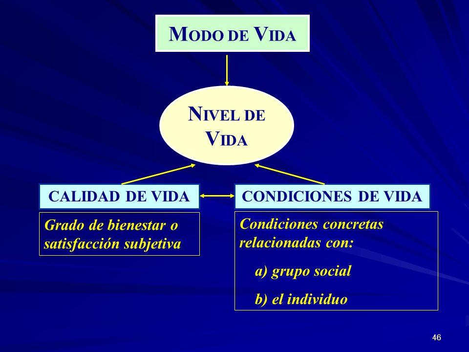 45 PRINCIPALES CARACTERISTICAS DE LA MUESTRA - II VIVIAN EN CASAS EL 77 % Y 18 % EN APARTAMENTOS VIVIAN EN CASAS EL 77 % Y 18 % EN APARTAMENTOS TENIA