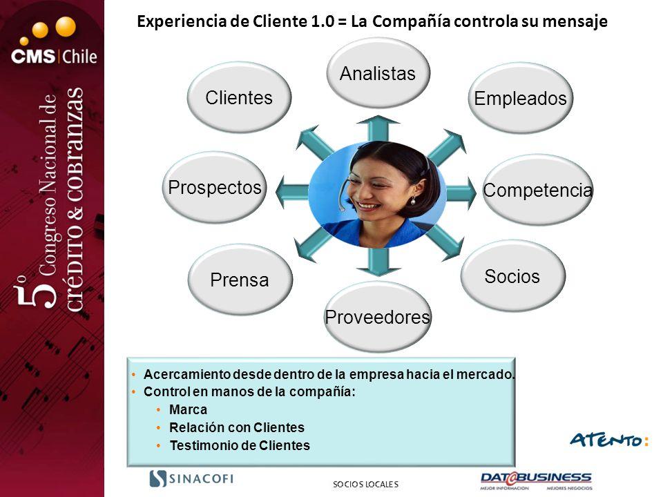 Clientes Prospectos Analistas PrensaSocios Competidores Empleados Experiencia de Cliente 2.0 = La Comunidad controla el mensaje Comunidad Para tener éxito, las empresas no pueden quedar afuera de esta nueva ola.