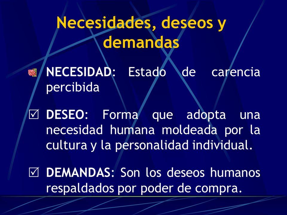 Necesidades, deseos y demandas NECESIDAD: Estado de carencia percibida DESEO: Forma que adopta una necesidad humana moldeada por la cultura y la perso