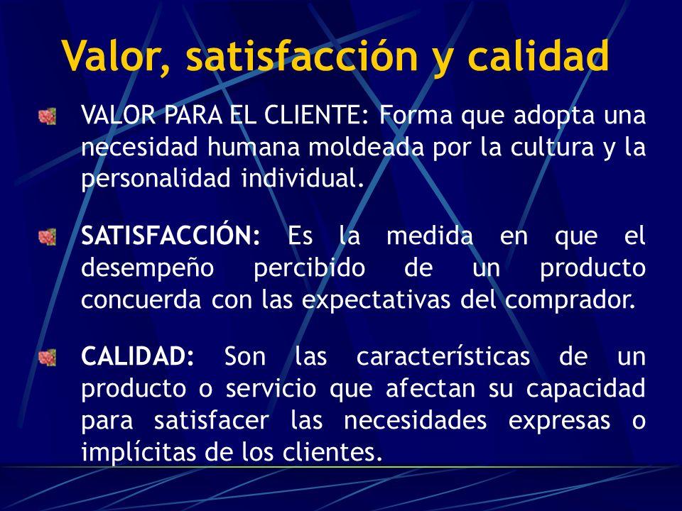 Valor, satisfacción y calidad VALOR PARA EL CLIENTE: Forma que adopta una necesidad humana moldeada por la cultura y la personalidad individual. SATIS
