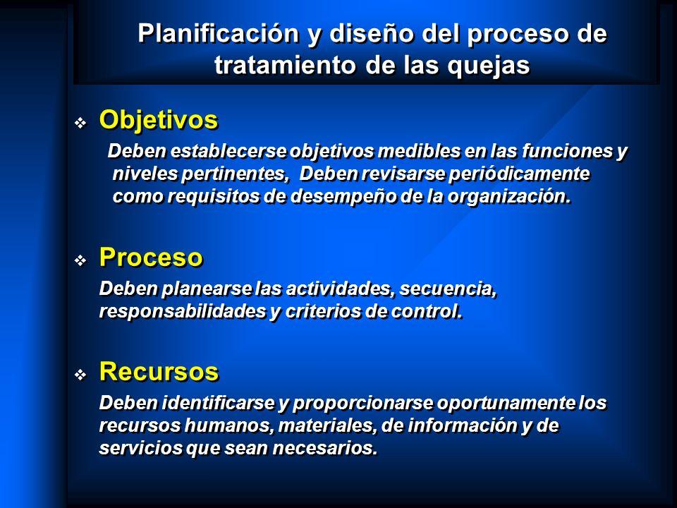 Planificación y diseño del proceso de tratamiento de las quejas Objetivos Deben establecerse objetivos medibles en las funciones y niveles pertinentes