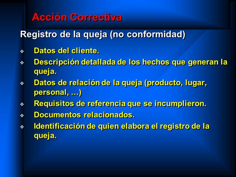 Acción Correctiva Registro de la queja (no conformidad) Datos del cliente. Descripción detallada de los hechos que generan la queja. Datos de relación