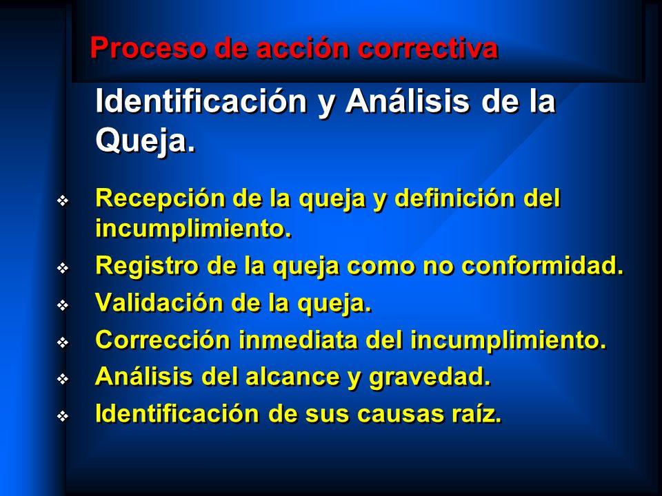 Proceso de acción correctiva Identificación y Análisis de la Queja. Recepción de la queja y definición del incumplimiento. Registro de la queja como n