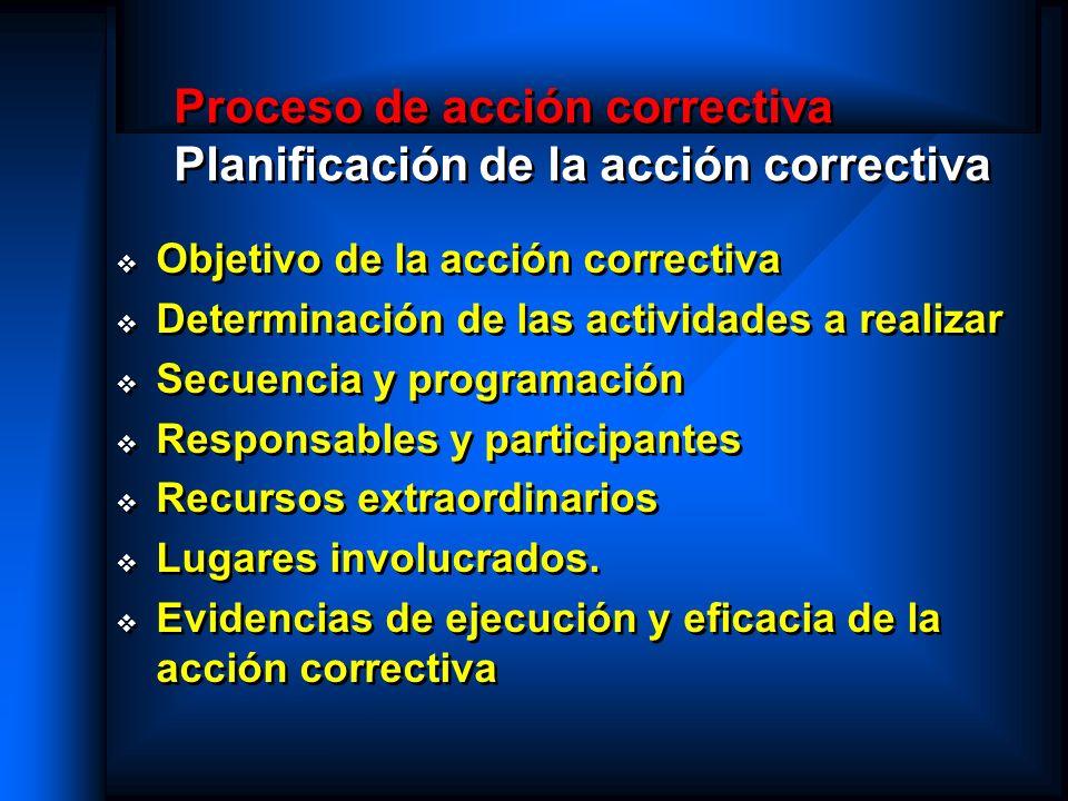 Proceso de acción correctiva Planificación de la acción correctiva Objetivo de la acción correctiva Determinación de las actividades a realizar Secuen