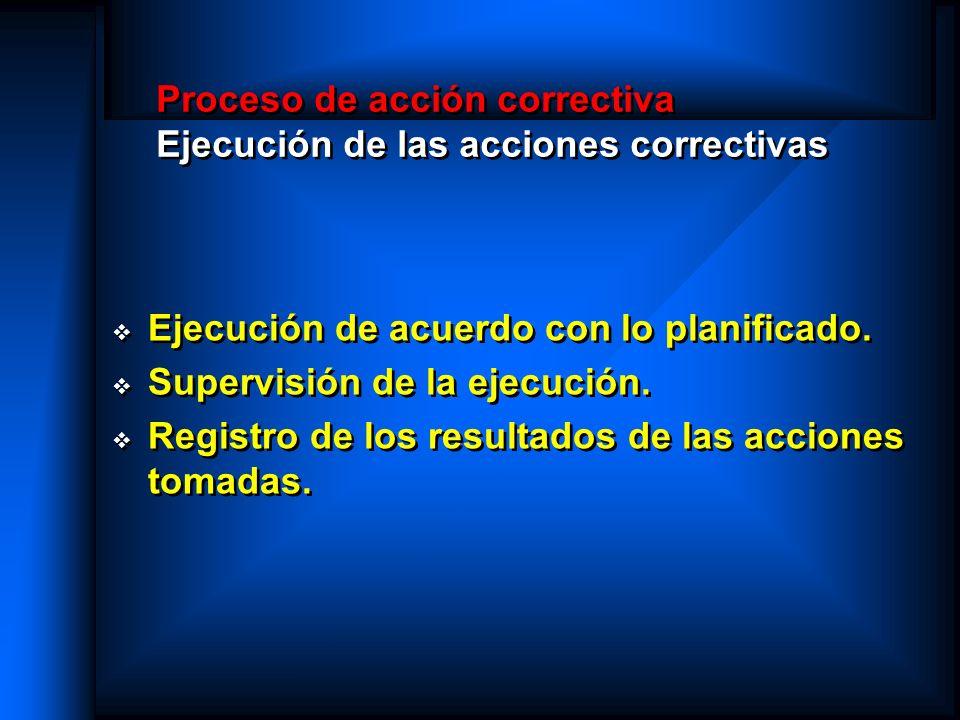 Proceso de acción correctiva Ejecución de las acciones correctivas Ejecución de acuerdo con lo planificado. Supervisión de la ejecución. Registro de l