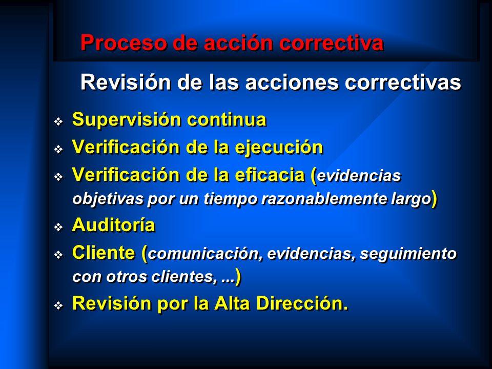 Proceso de acción correctiva Revisión de las acciones correctivas Supervisión continua Verificación de la ejecución Verificación de la eficacia ( evid