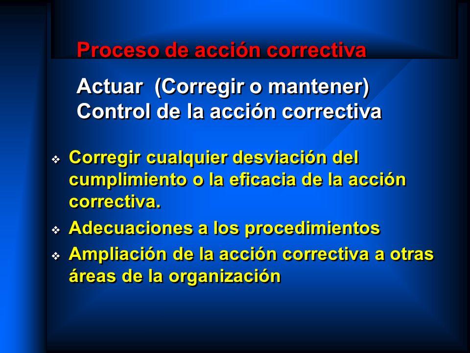 Proceso de acción correctiva Actuar (Corregir o mantener) Control de la acción correctiva Corregir cualquier desviación del cumplimiento o la eficacia