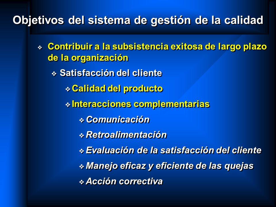 Objetivos del sistema de gestión de la calidad Contribuir a la subsistencia exitosa de largo plazo de la organización Satisfacción del cliente Calidad