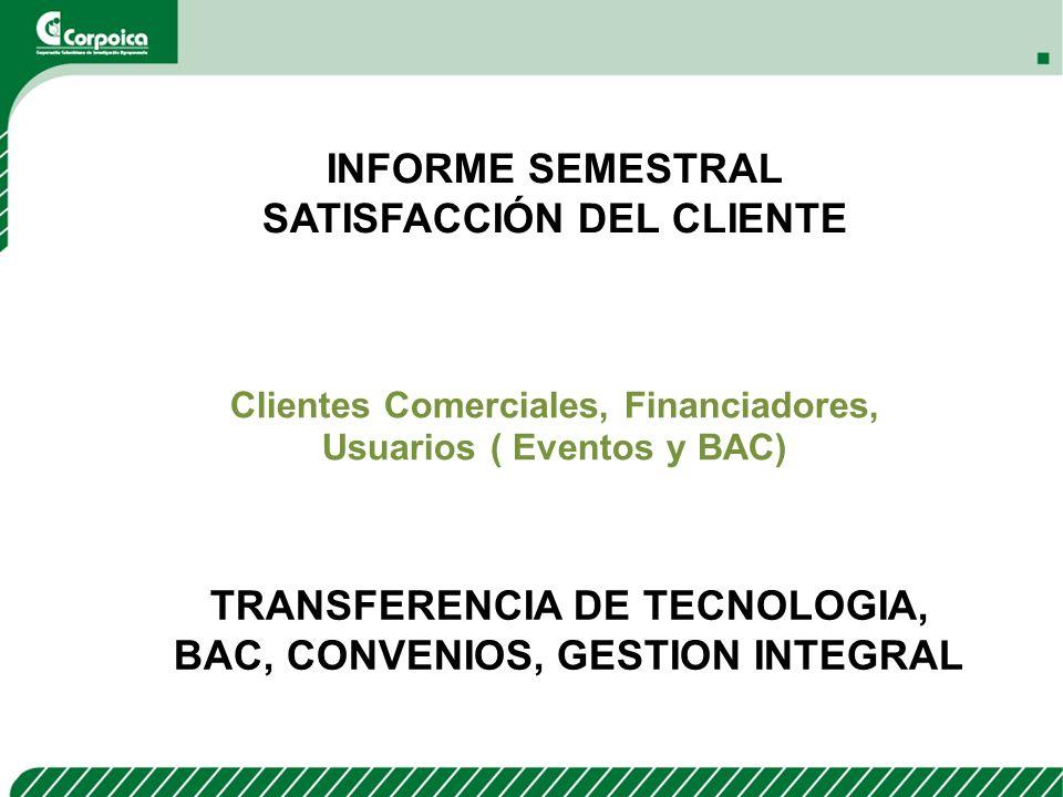 RESULTADOS OBTENIDOS En el primer semestre de 2010 se recibieron 55 solicitudes mas que el primer semestre de 2009 donde se recibieron 163, el lugar de procedencia generalmente es Bogotá y Cali.