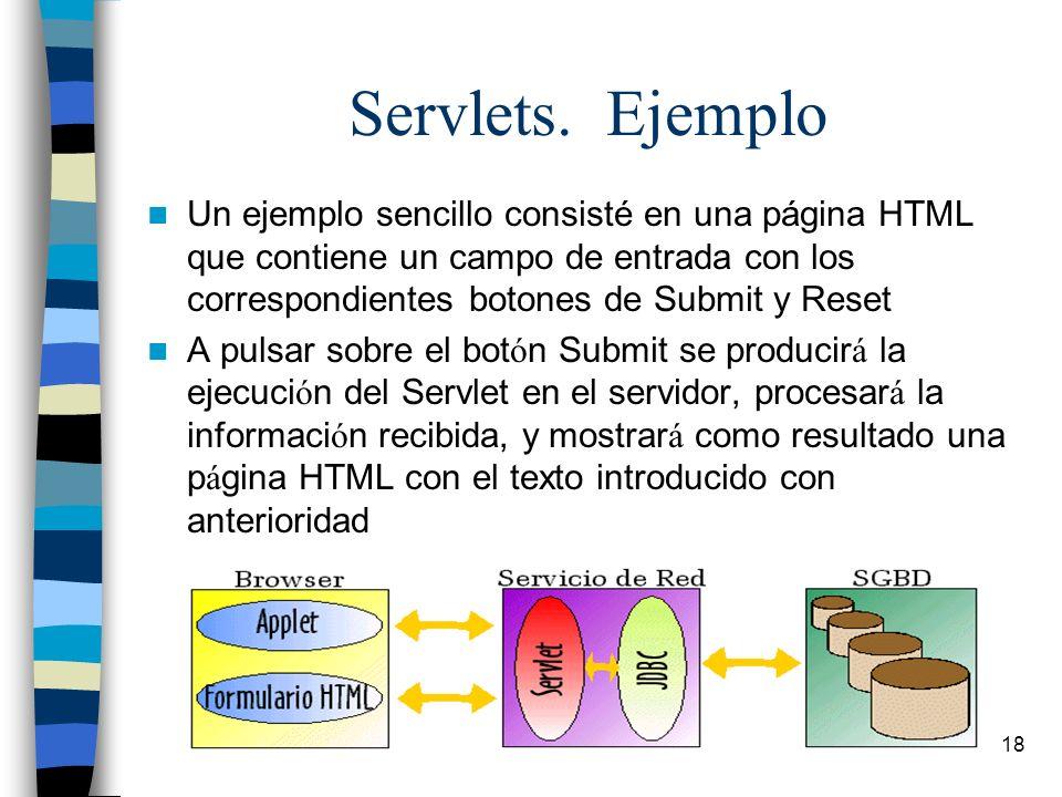 Comunicaciones - Java18 Servlets. Ejemplo Un ejemplo sencillo consisté en una página HTML que contiene un campo de entrada con los correspondientes bo