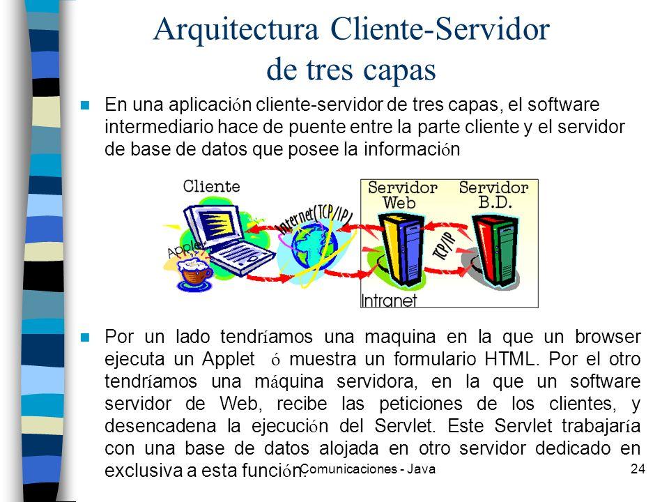 Comunicaciones - Java24 Arquitectura Cliente-Servidor de tres capas En una aplicaci ó n cliente-servidor de tres capas, el software intermediario hace