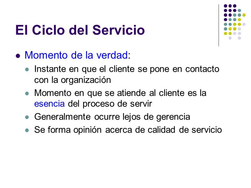 El Ciclo del Servicio Momento de la verdad: Instante en que el cliente se pone en contacto con la organización Momento en que se atiende al cliente es