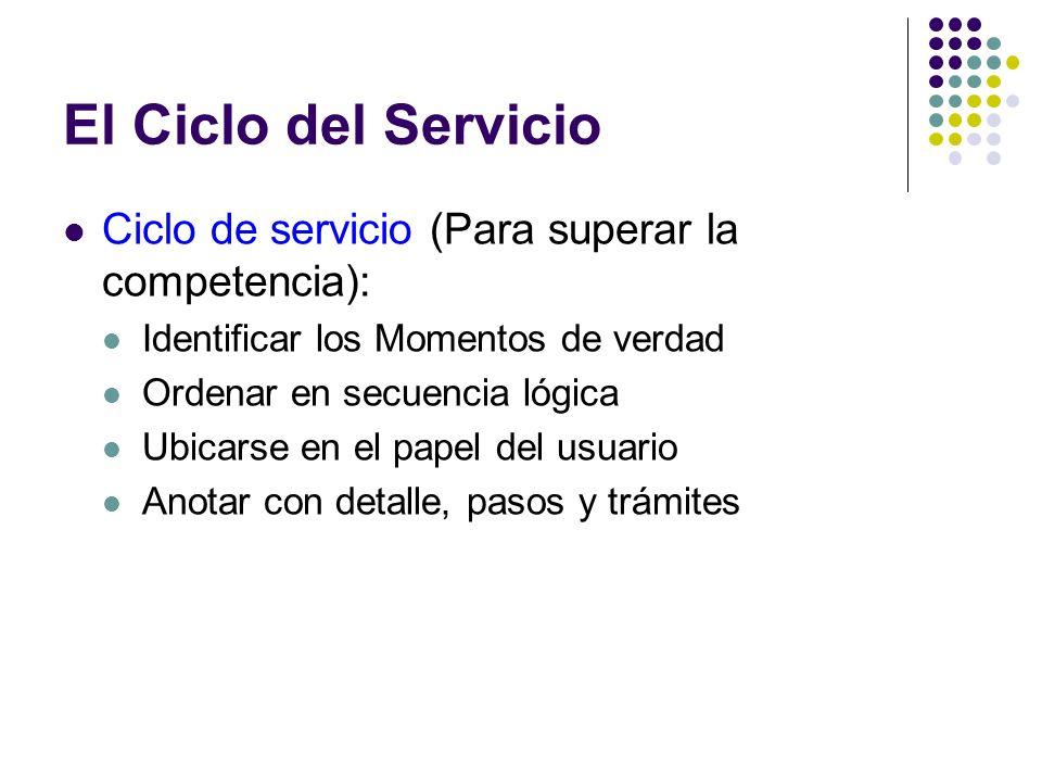 El Ciclo del Servicio Ciclo de servicio (Para superar la competencia): Identificar los Momentos de verdad Ordenar en secuencia lógica Ubicarse en el p