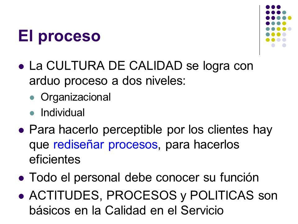 El proceso La CULTURA DE CALIDAD se logra con arduo proceso a dos niveles: Organizacional Individual Para hacerlo perceptible por los clientes hay que