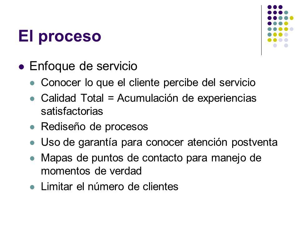 El proceso Enfoque de servicio Conocer lo que el cliente percibe del servicio Calidad Total = Acumulación de experiencias satisfactorias Rediseño de p