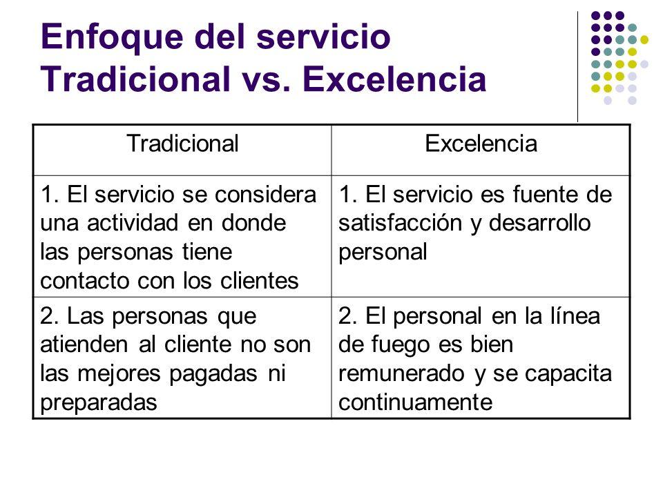 Enfoque del servicio Tradicional vs. Excelencia TradicionalExcelencia 1. El servicio se considera una actividad en donde las personas tiene contacto c