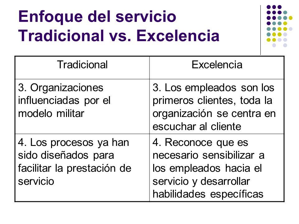 Enfoque del servicio Tradicional vs. Excelencia TradicionalExcelencia 3. Organizaciones influenciadas por el modelo militar 3. Los empleados son los p