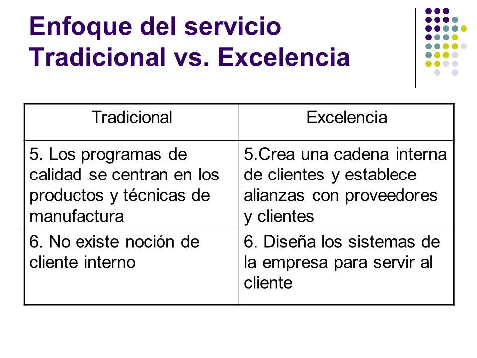 Enfoque del servicio Tradicional vs. Excelencia TradicionalExcelencia 5. Los programas de calidad se centran en los productos y técnicas de manufactur