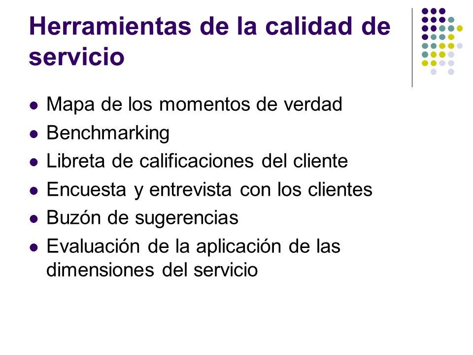 Herramientas de la calidad de servicio Mapa de los momentos de verdad Benchmarking Libreta de calificaciones del cliente Encuesta y entrevista con los