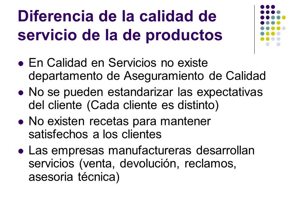 Diferencia de la calidad de servicio de la de productos En Calidad en Servicios no existe departamento de Aseguramiento de Calidad No se pueden estand