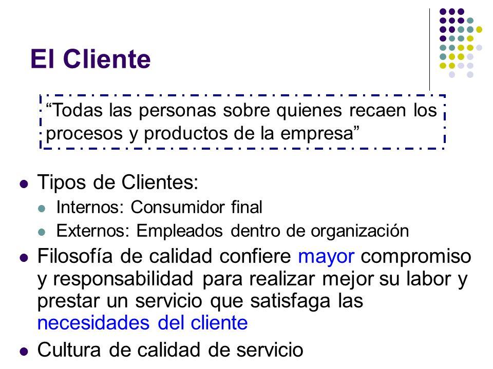 El Cliente Tipos de Clientes: Internos: Consumidor final Externos: Empleados dentro de organización Filosofía de calidad confiere mayor compromiso y r
