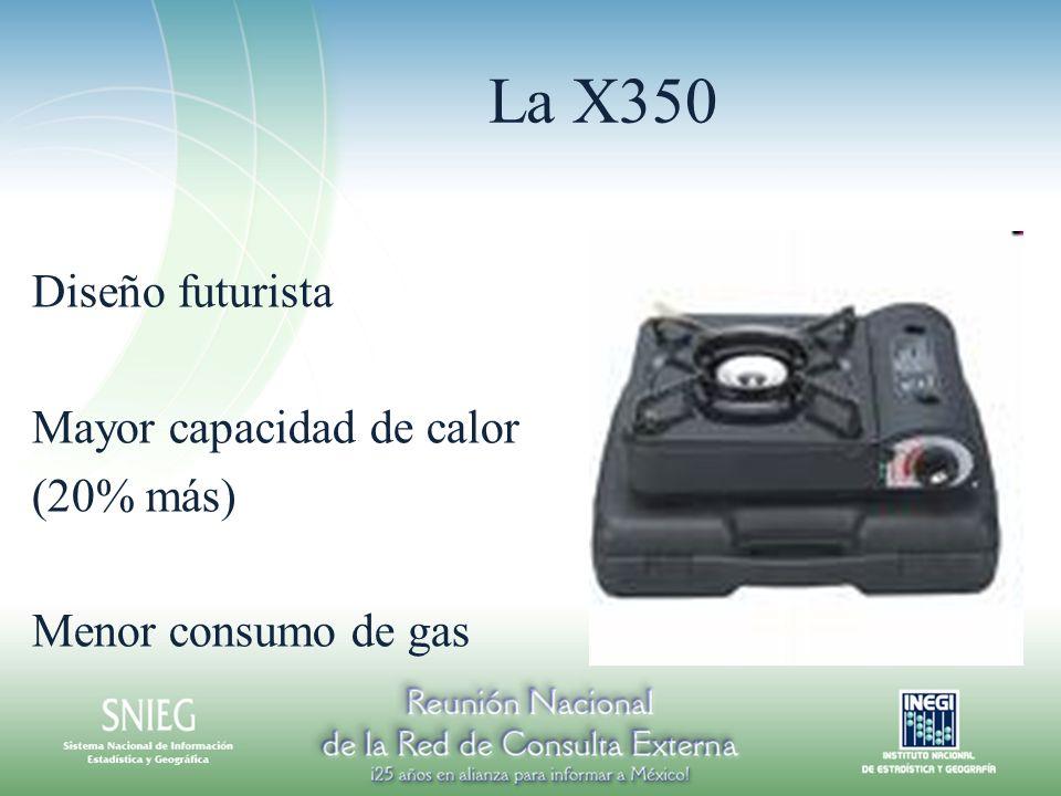 La X350 Diseño futurista Mayor capacidad de calor (20% más) Menor consumo de gas