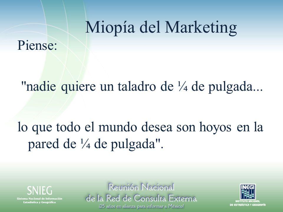 Miopía del Marketing Piense: nadie quiere un taladro de ¼ de pulgada...