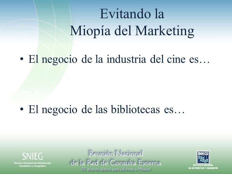 Evitando la Miopía del Marketing El negocio de la industria del cine es… El negocio de las bibliotecas es…