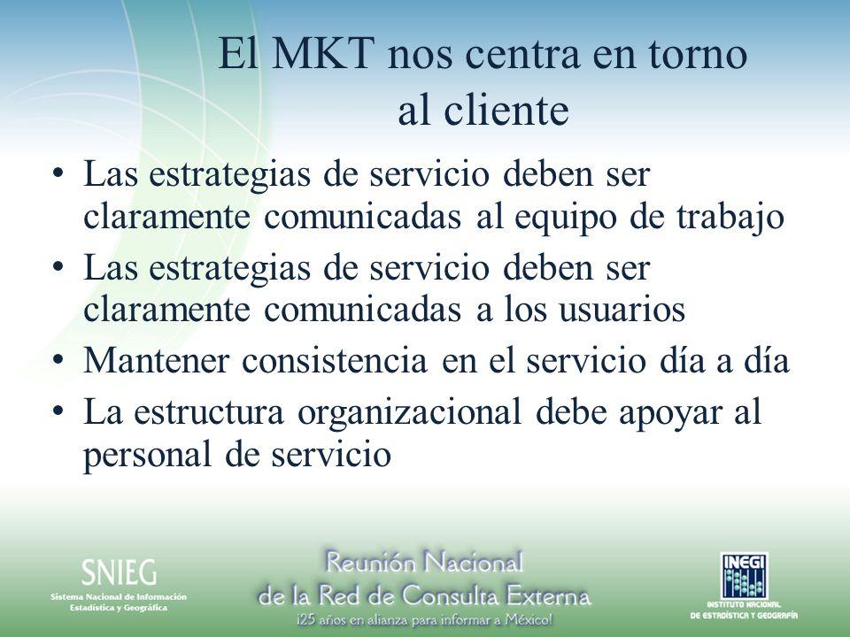 El MKT nos centra en torno al cliente Las estrategias de servicio deben ser claramente comunicadas al equipo de trabajo Las estrategias de servicio deben ser claramente comunicadas a los usuarios Mantener consistencia en el servicio día a día La estructura organizacional debe apoyar al personal de servicio