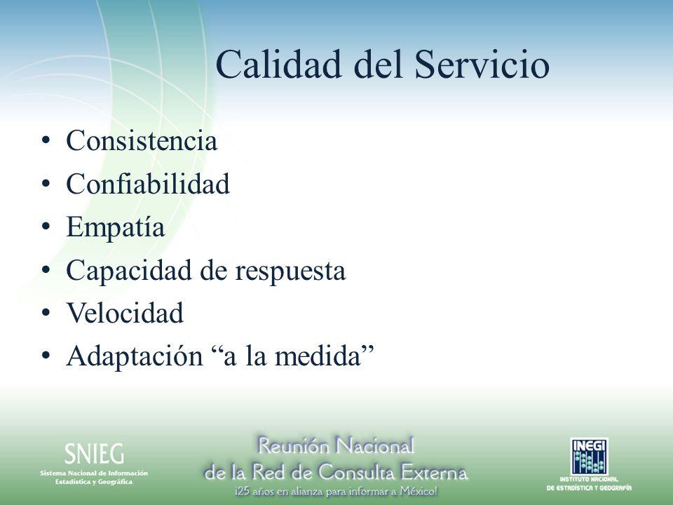 Calidad del Servicio Consistencia Confiabilidad Empatía Capacidad de respuesta Velocidad Adaptación a la medida