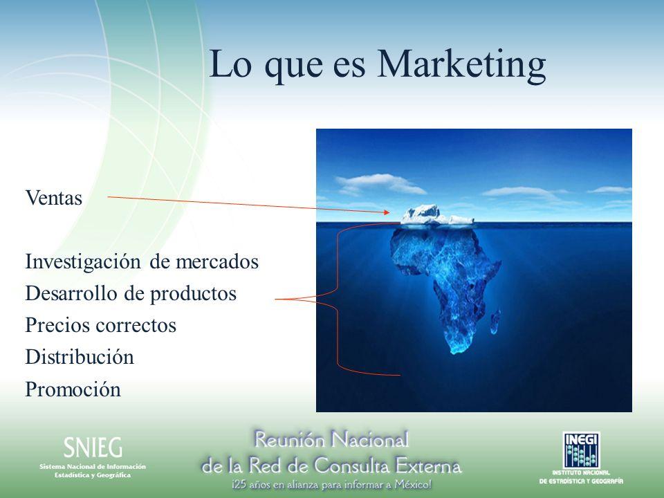 Lo que es Marketing Ventas Investigación de mercados Desarrollo de productos Precios correctos Distribución Promoción