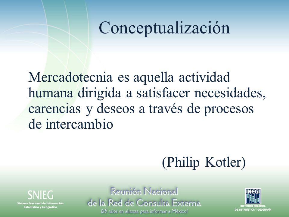 Conceptualización Mercadotecnia es aquella actividad humana dirigida a satisfacer necesidades, carencias y deseos a través de procesos de intercambio (Philip Kotler)