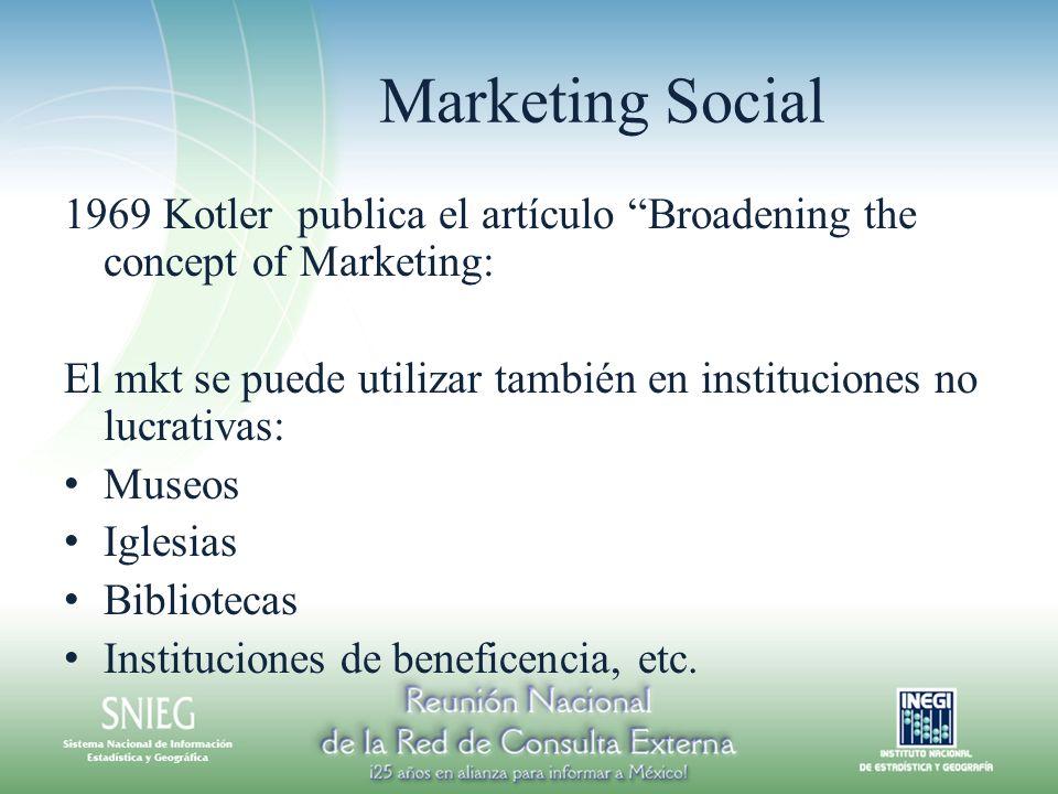 Marketing Social 1969 Kotler publica el artículo Broadening the concept of Marketing: El mkt se puede utilizar también en instituciones no lucrativas: Museos Iglesias Bibliotecas Instituciones de beneficencia, etc.