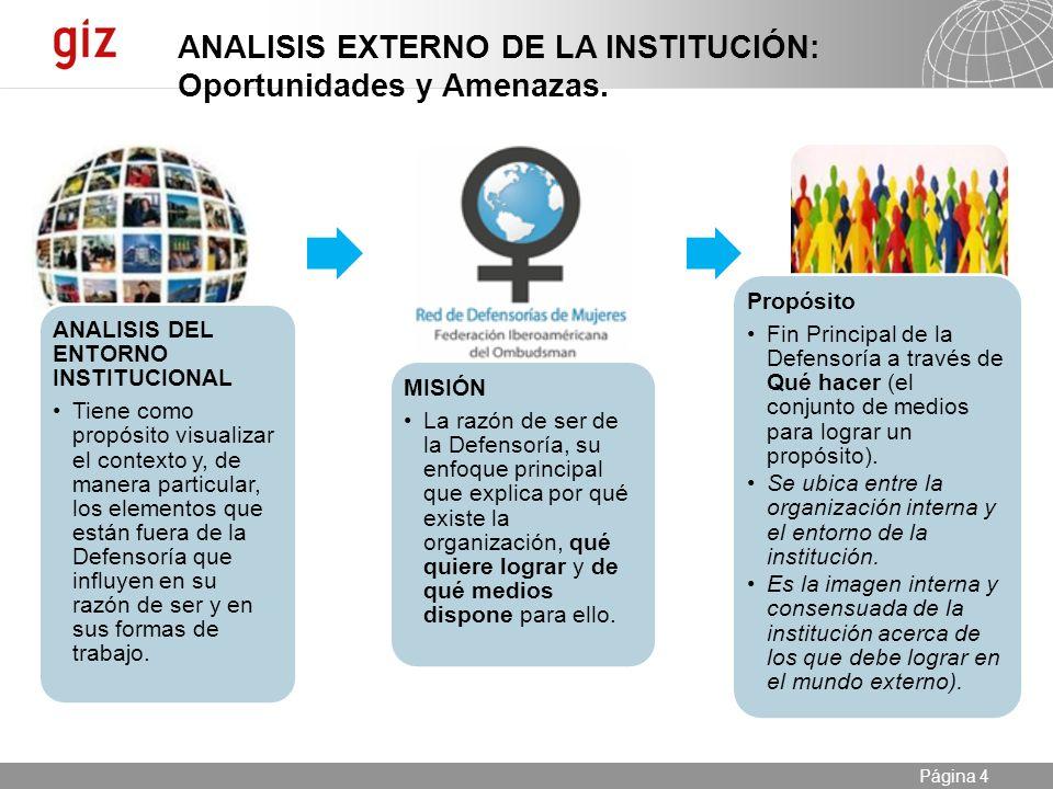 25.04.2014 Seite 4 Página 4 ANALISIS EXTERNO DE LA INSTITUCIÓN: Oportunidades y Amenazas.