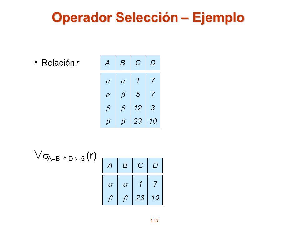 3.13 Operador Selección – Ejemplo Relación r ABCD 1 5 12 23 7 3 10 A=B ^ D > 5 (r) ABCD 1 23 7 10
