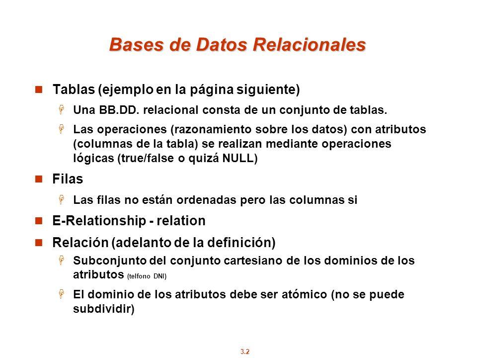 3.2 Bases de Datos Relacionales Tablas (ejemplo en la página siguiente) Una BB.DD. relacional consta de un conjunto de tablas. Las operaciones (razona