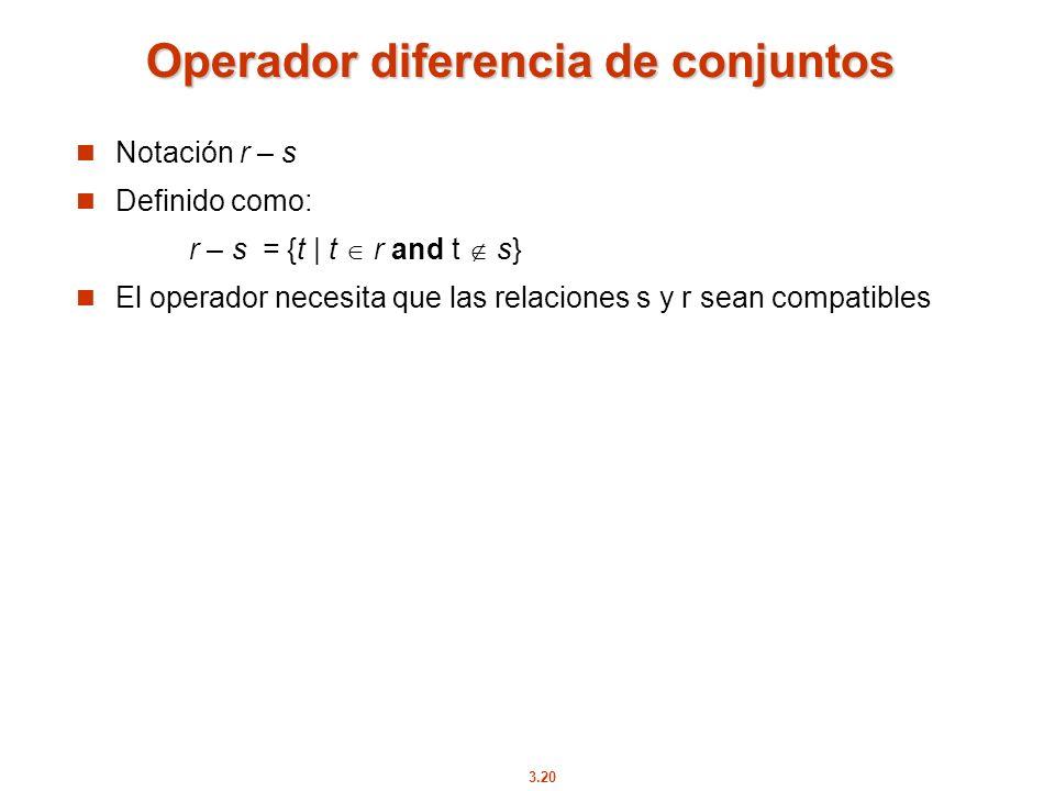3.20 Operador diferencia de conjuntos Notación r – s Definido como: r – s = {t | t r and t s} El operador necesita que las relaciones s y r sean compa