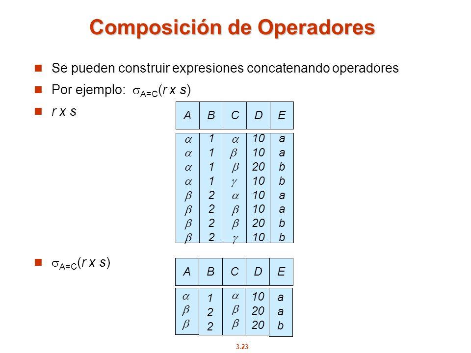 3.23 Composición de Operadores Se pueden construir expresiones concatenando operadores Por ejemplo: A=C (r x s) r x s A=C (r x s) AB 1111222211112222