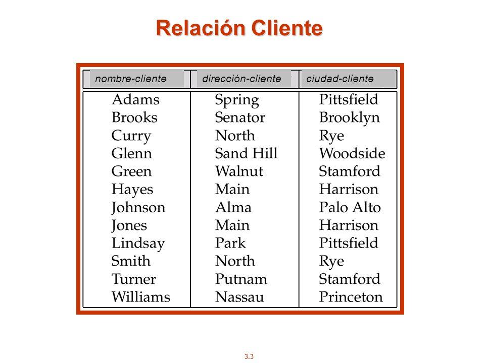 3.3 Relación Cliente nombre-clientedirección-clienteciudad-cliente