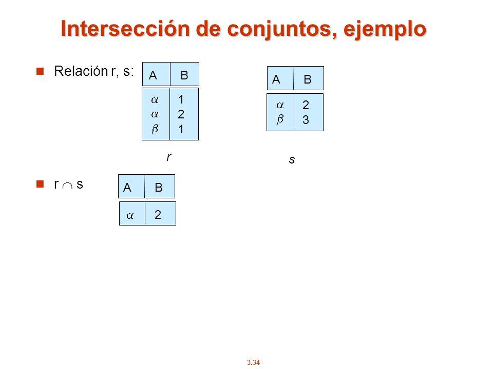 3.34 Intersección de conjuntos, ejemplo Relación r, s: r s A B 121121 A B 2323 r s A B 2