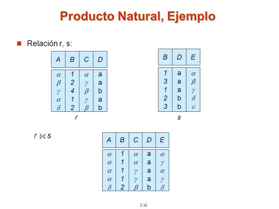 3.36 Producto Natural, Ejemplo Relación r, s: AB 1241212412 CD aababaabab B 1312313123 D aaabbaaabb E r AB 1111211112 CD aaaabaaaab E s r s