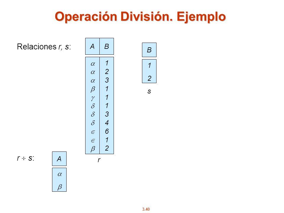 3.40 Operación División. Ejemplo Relaciones r, s: r s: A B 1212 AB 1231113461212311134612 r s