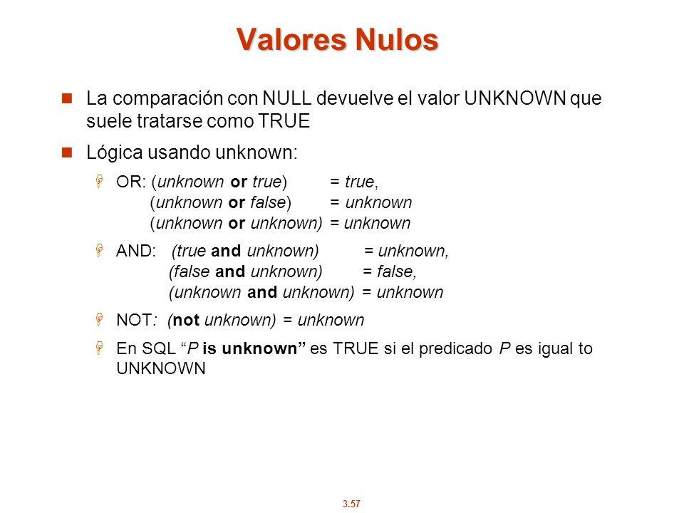 3.57 Valores Nulos La comparación con NULL devuelve el valor UNKNOWN que suele tratarse como TRUE Lógica usando unknown: OR: (unknown or true) = true,