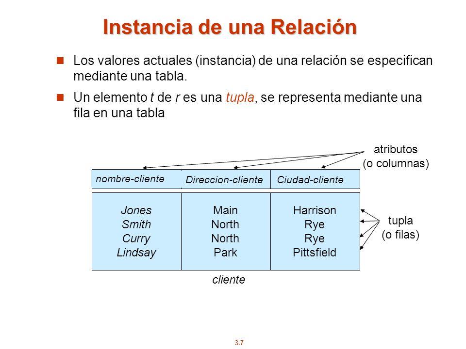 3.7 Instancia de una Relación Los valores actuales (instancia) de una relación se especifican mediante una tabla. Un elemento t de r es una tupla, se